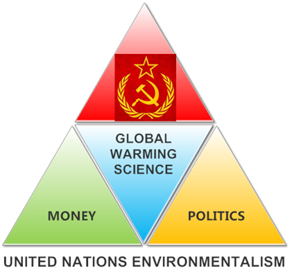UN-ENVIRONMENTALISM