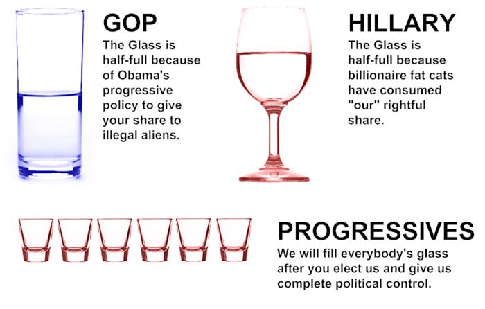 political glasses