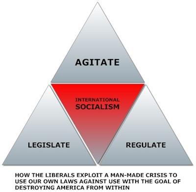 SOCIALISMTRIANGLE
