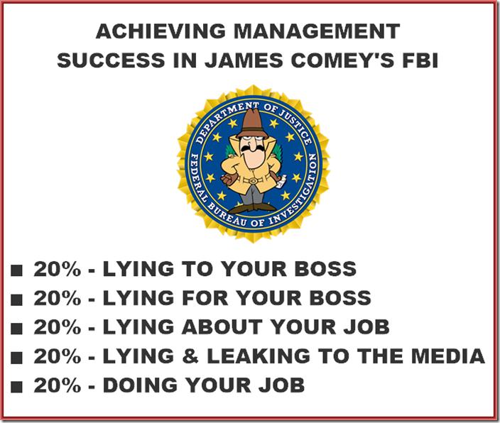 COMEYS-FBI