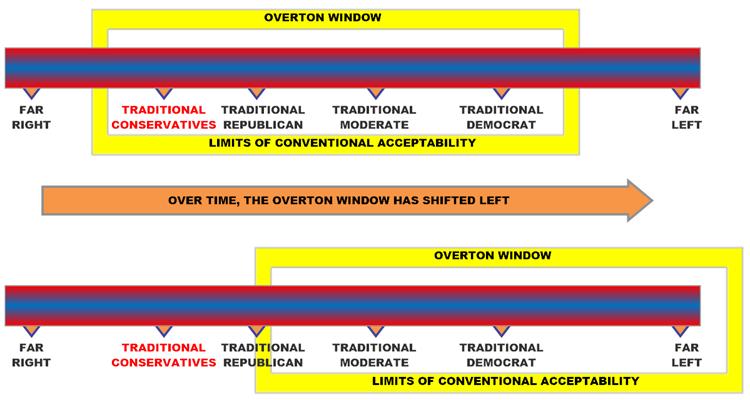 OVERTON-WINDOW-2