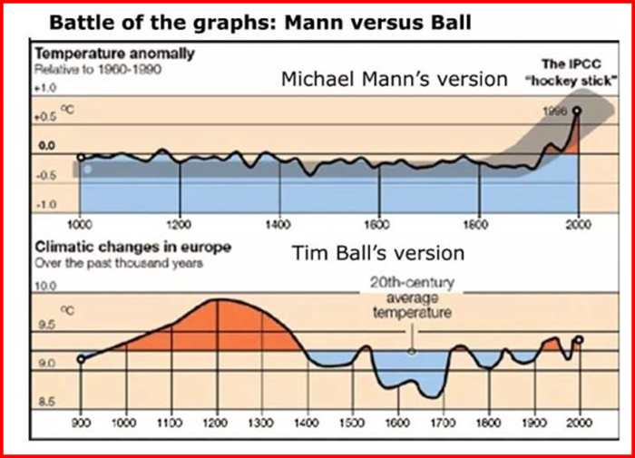 mann-ball-graphs