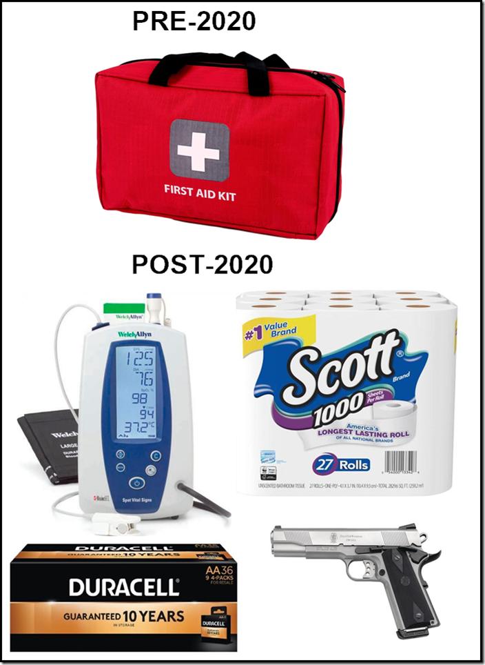 POST-2020