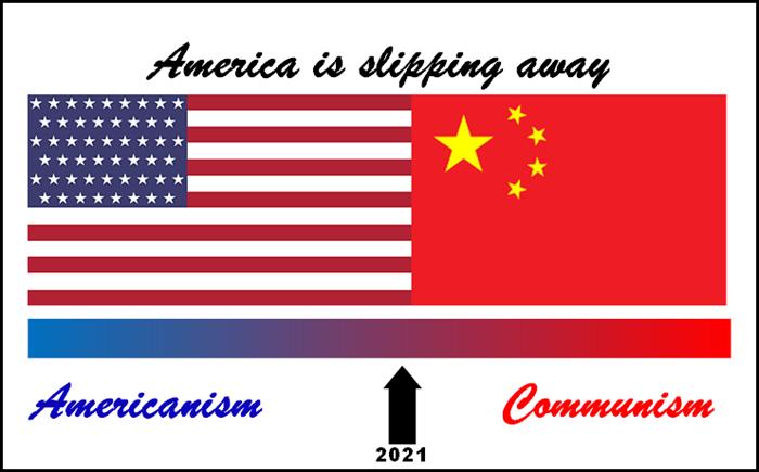 america-china-slipping