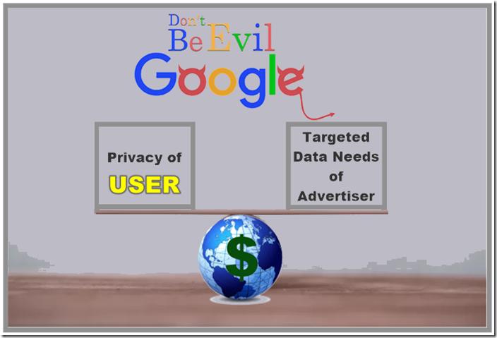 google-balance